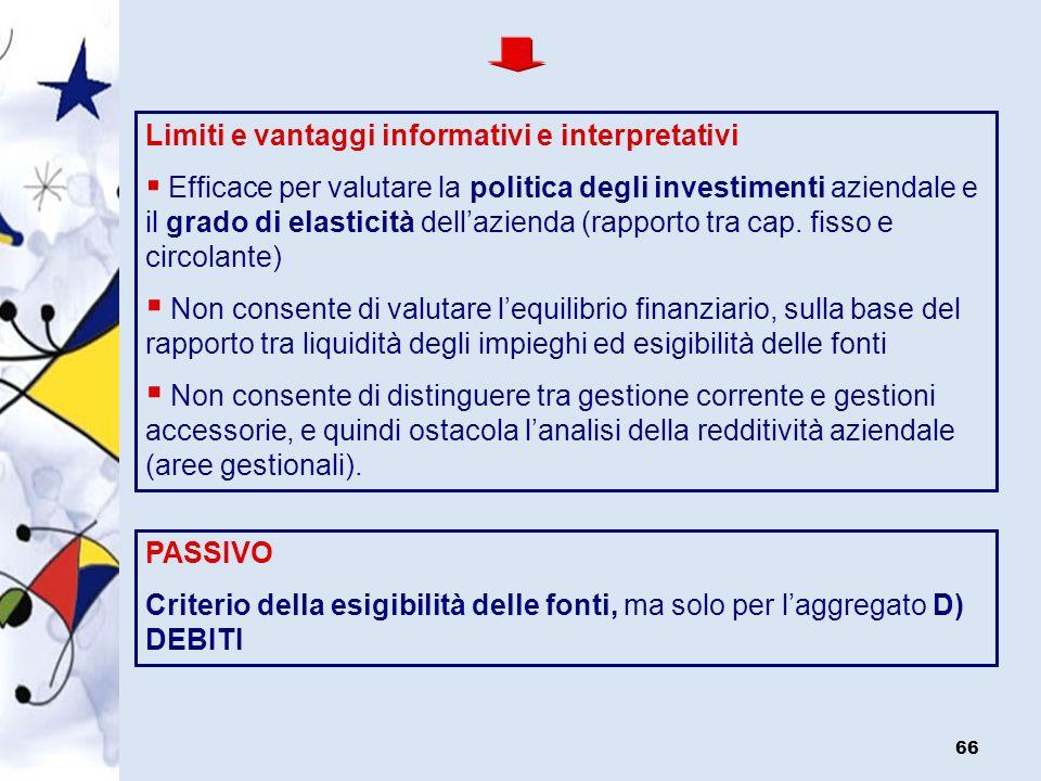 Limiti e vantaggi informativi e interpretativi