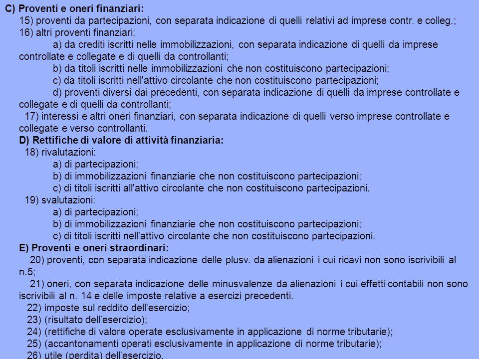 Il bilancio d esercizio nella normativa civilistica ppt scaricare - Crediti diversi in bilancio ...