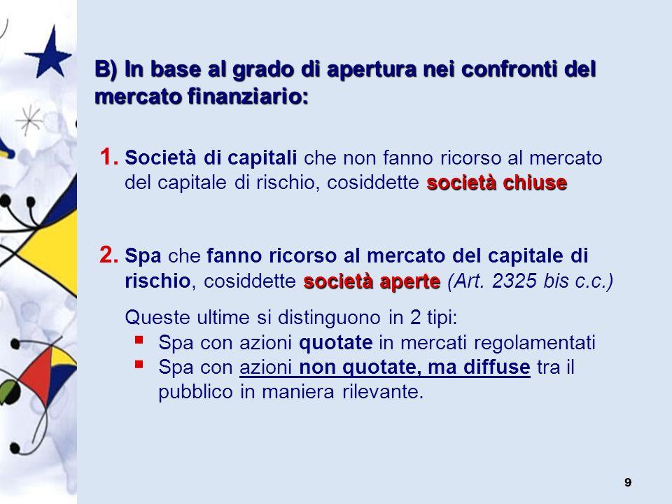 B) In base al grado di apertura nei confronti del mercato finanziario: