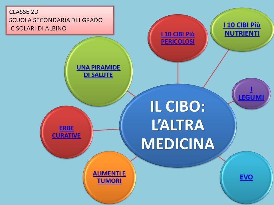 IL CIBO: L'ALTRA MEDICINA