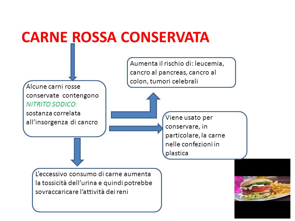 CARNE ROSSA CONSERVATA
