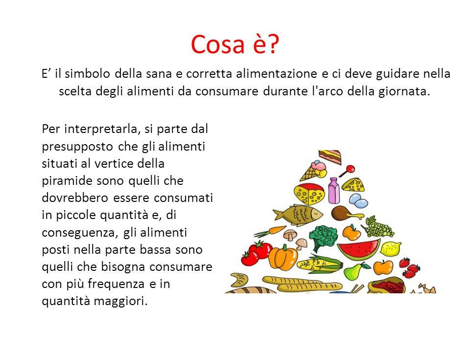 Cosa è E' il simbolo della sana e corretta alimentazione e ci deve guidare nella scelta degli alimenti da consumare durante l arco della giornata.