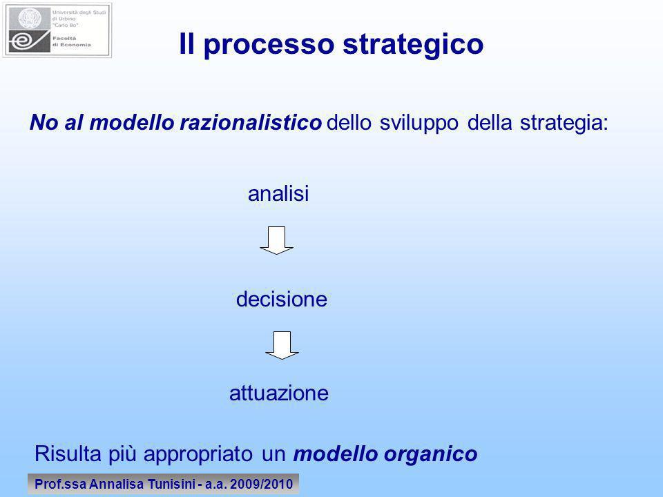 Il processo strategico Prof.ssa Annalisa Tunisini - a.a. 2009/2010