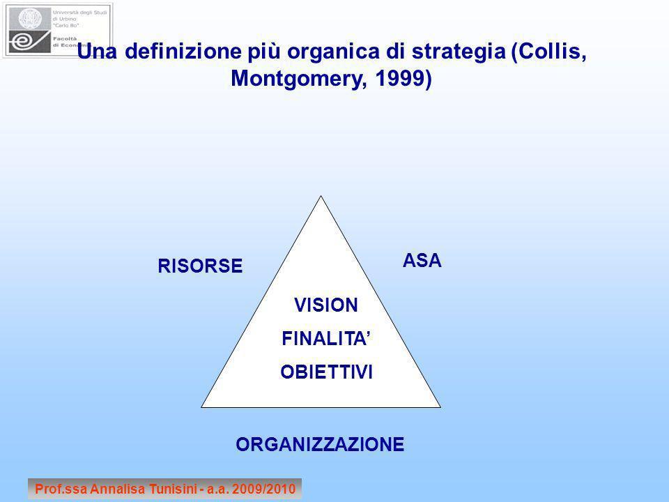 Una definizione più organica di strategia (Collis, Montgomery, 1999)