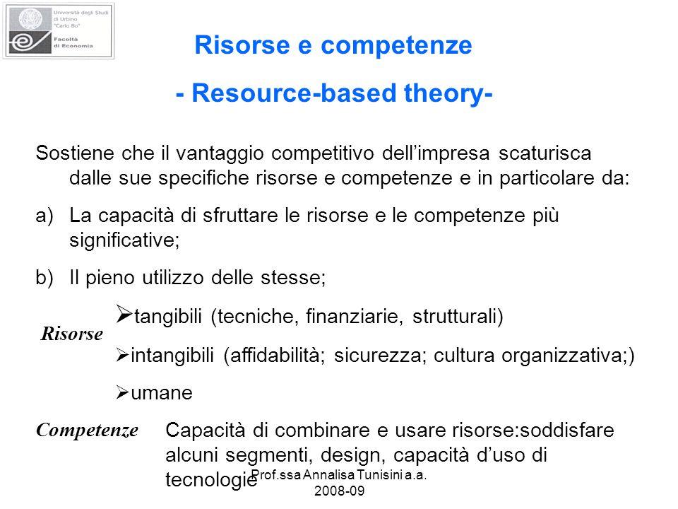 - Resource-based theory-