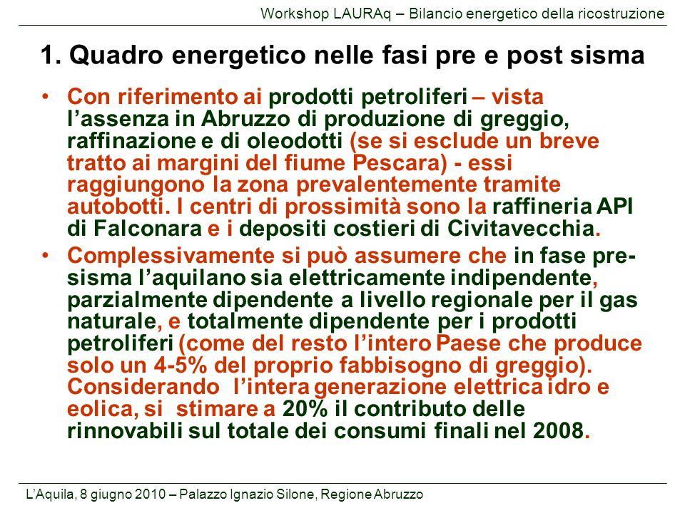 1. Quadro energetico nelle fasi pre e post sisma