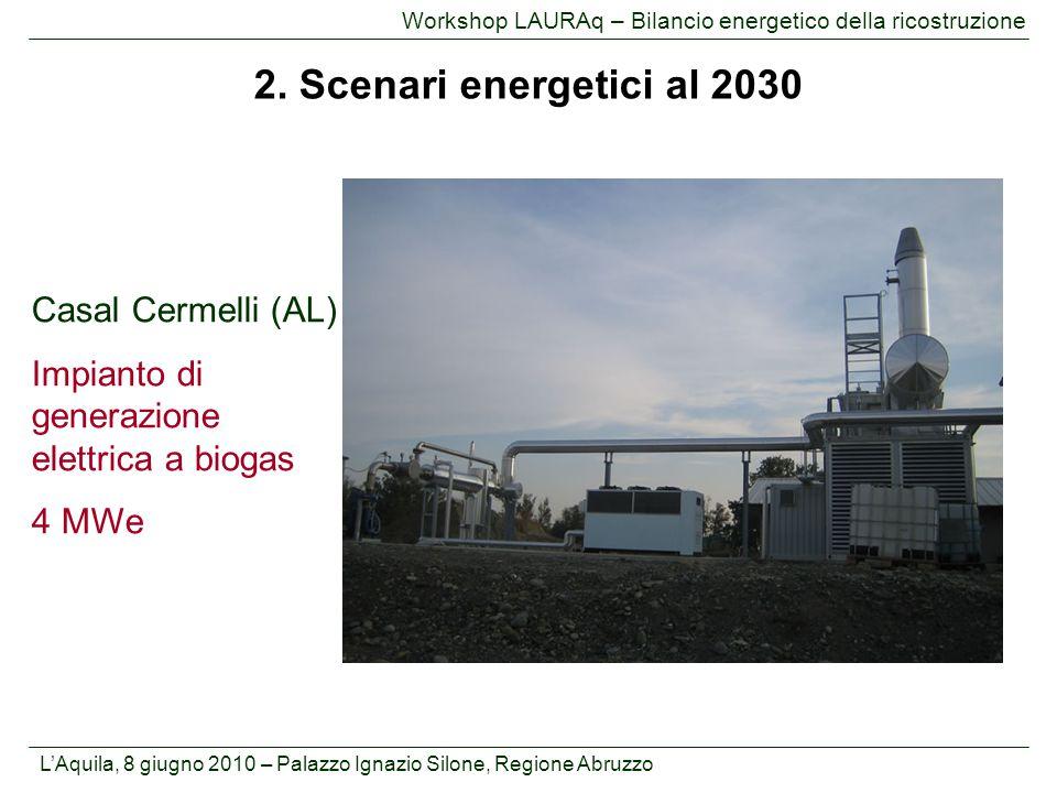 2. Scenari energetici al 2030 Casal Cermelli (AL)