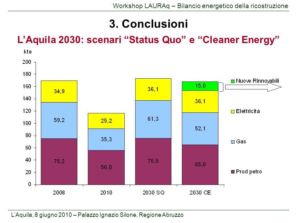L'Aquila 2030: scenari Status Quo e Cleaner Energy