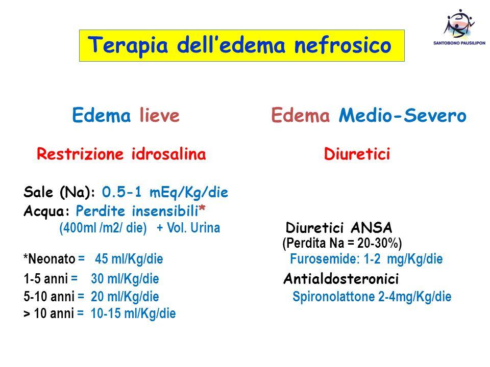 Terapia dell'edema nefrosico