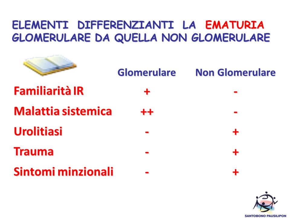 Familiarità IR Malattia sistemica Urolitiasi Trauma Sintomi minzionali