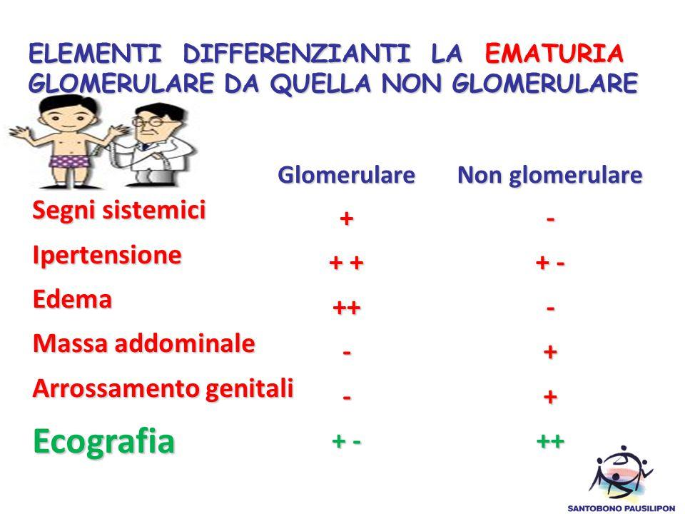 Ecografia Segni sistemici Ipertensione Edema Massa addominale