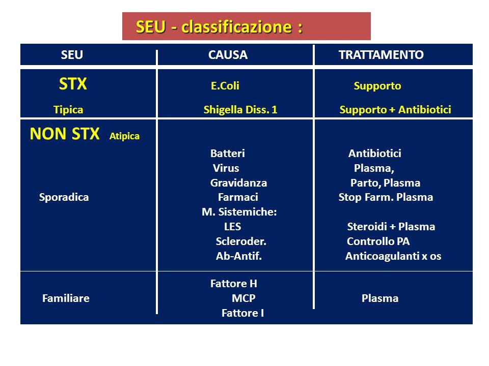 SEU - classificazione :