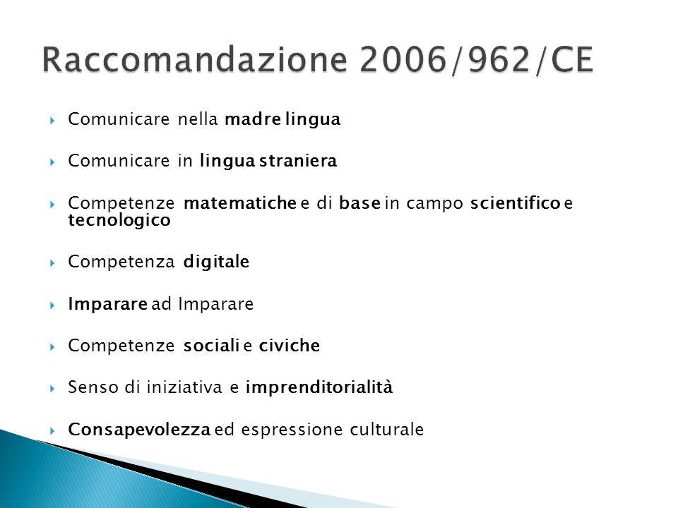 Raccomandazione 2006/962/CE Comunicare nella madre lingua