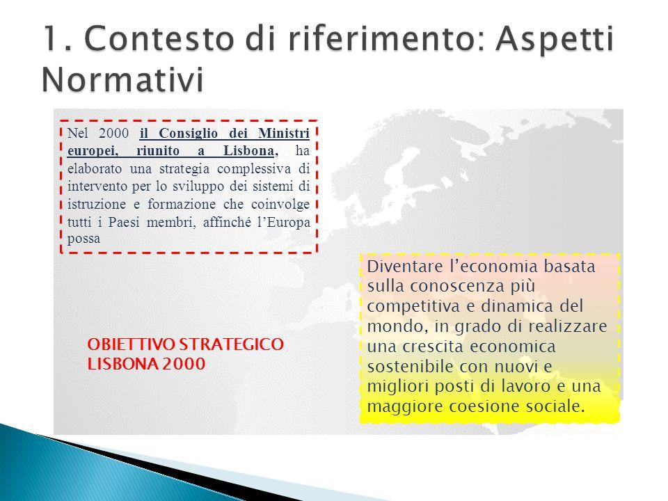 1. Contesto di riferimento: Aspetti Normativi