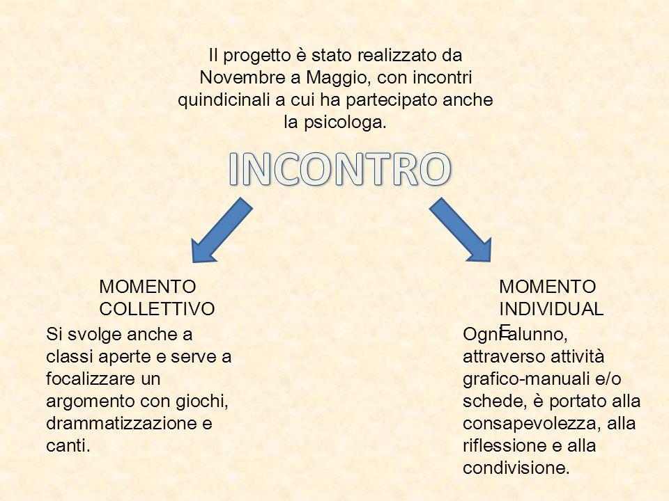 Il progetto è stato realizzato da Novembre a Maggio, con incontri quindicinali a cui ha partecipato anche la psicologa.