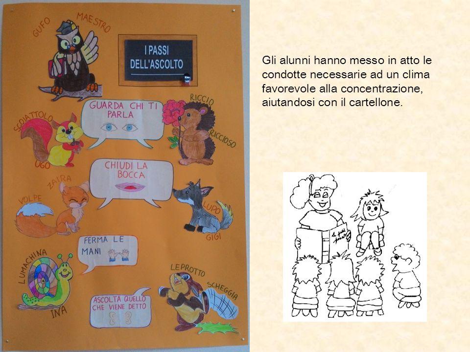 Gli alunni hanno messo in atto le condotte necessarie ad un clima favorevole alla concentrazione, aiutandosi con il cartellone.