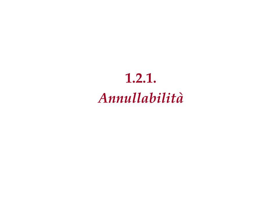 1.2.1. Annullabilità 14