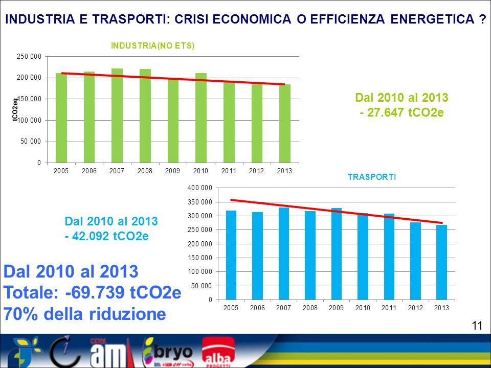 INDUSTRIA E TRASPORTI: CRISI ECONOMICA O EFFICIENZA ENERGETICA