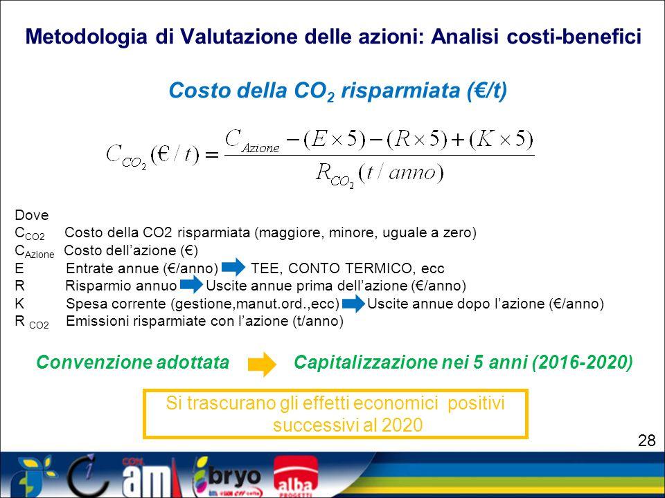 Metodologia di Valutazione delle azioni: Analisi costi-benefici