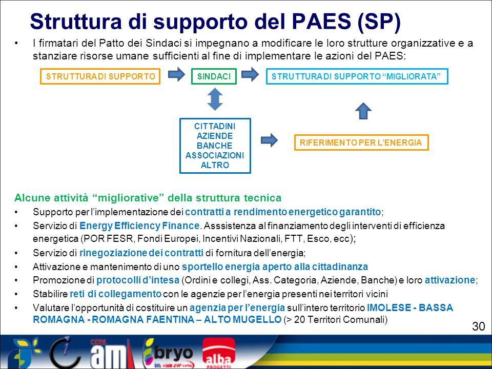 Struttura di supporto del PAES (SP)