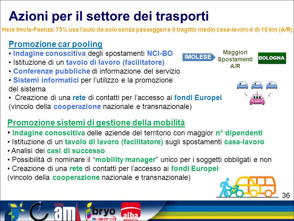 Azioni per il settore dei trasporti