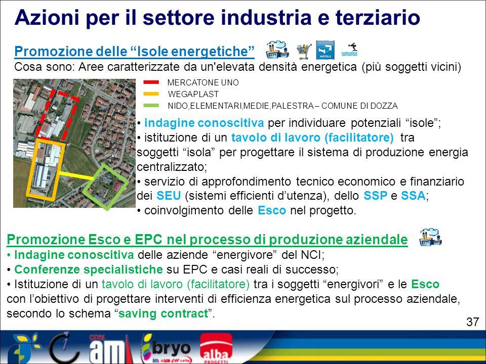 Azioni per il settore industria e terziario