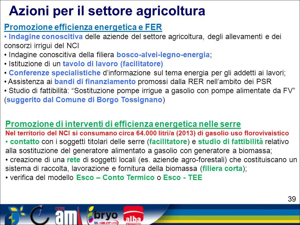 Azioni per il settore agricoltura