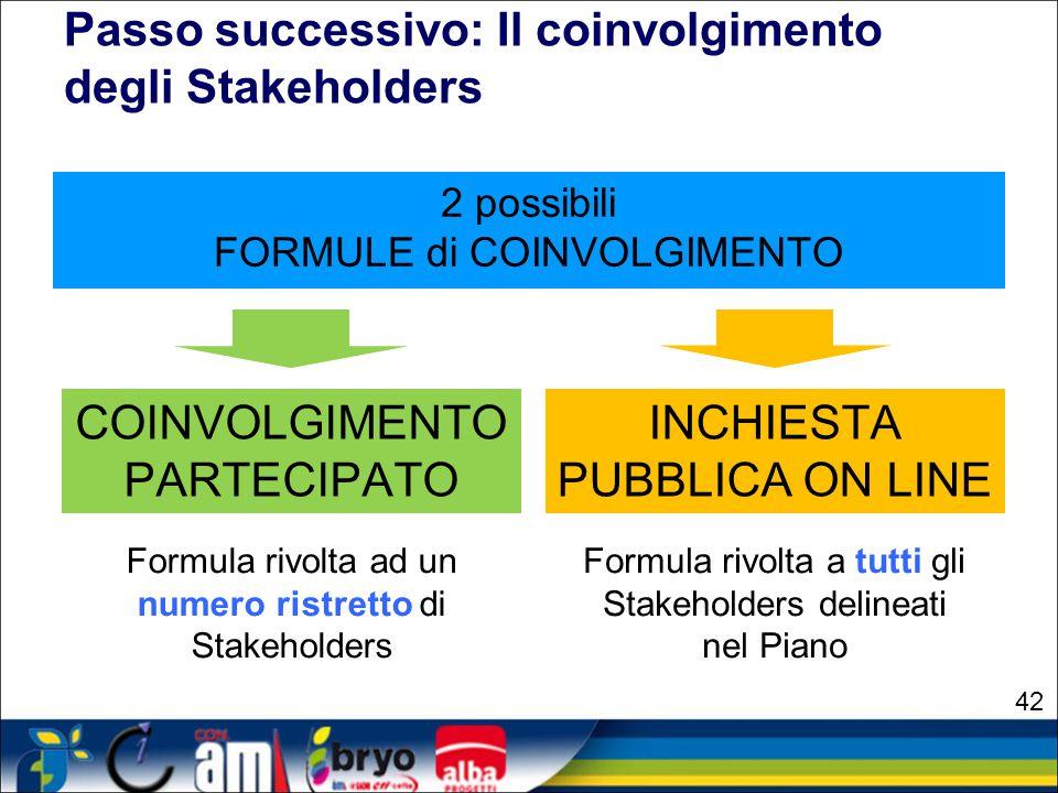 Passo successivo: Il coinvolgimento degli Stakeholders