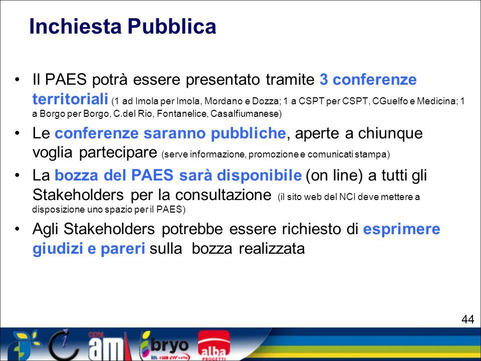 Inchiesta Pubblica