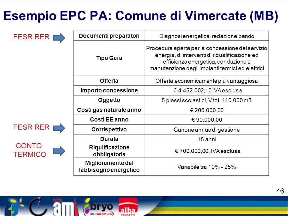 Esempio EPC PA: Comune di Vimercate (MB)