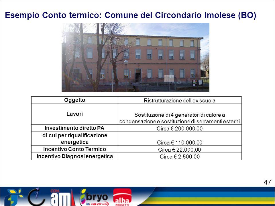 Esempio Conto termico: Comune del Circondario Imolese (BO)