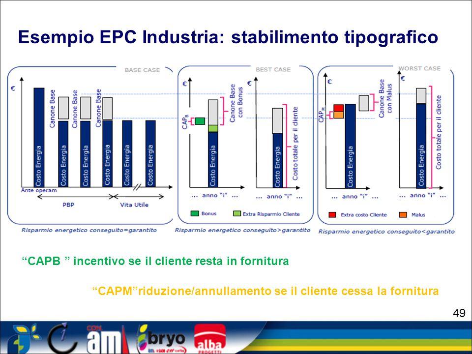 Esempio EPC Industria: stabilimento tipografico