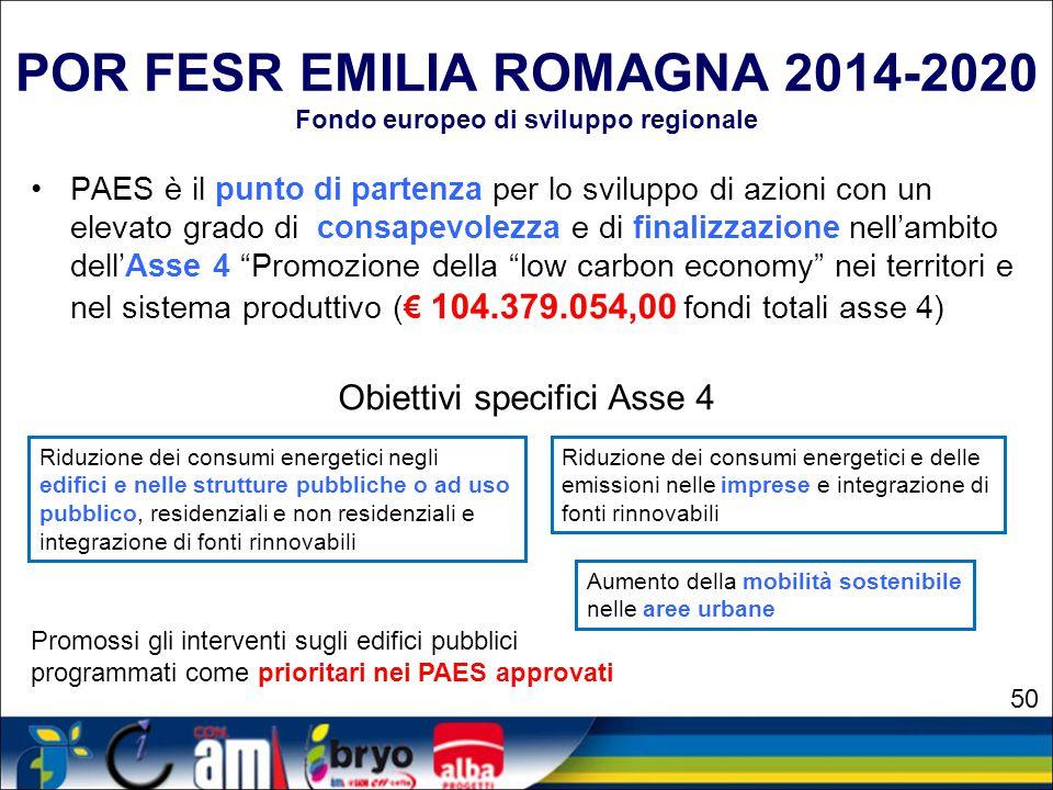 POR FESR EMILIA ROMAGNA 2014-2020 Fondo europeo di sviluppo regionale