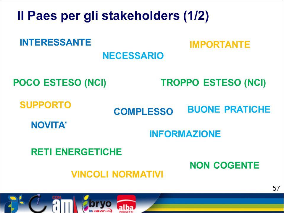 Il Paes per gli stakeholders (1/2)