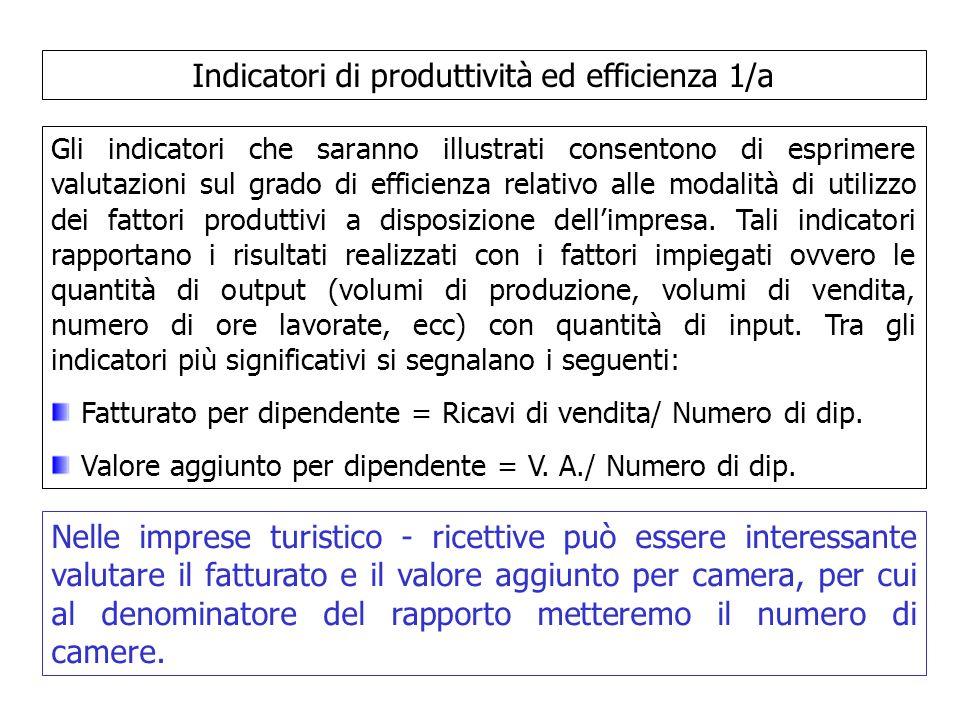 Indicatori di produttività ed efficienza 1/a