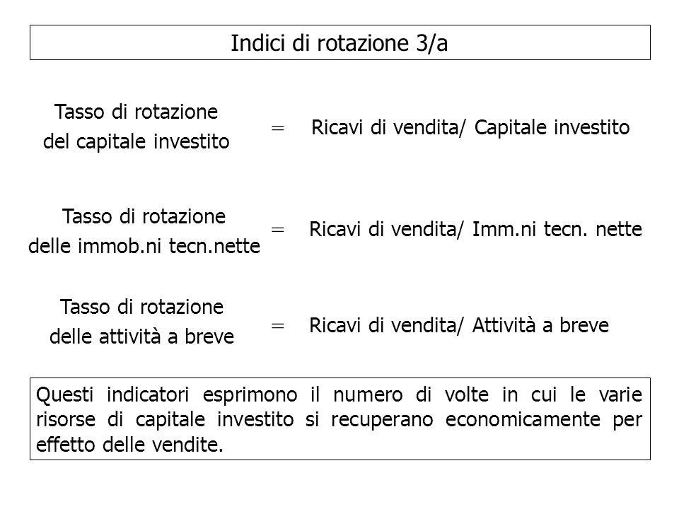 Indici di rotazione 3/a = = = Tasso di rotazione