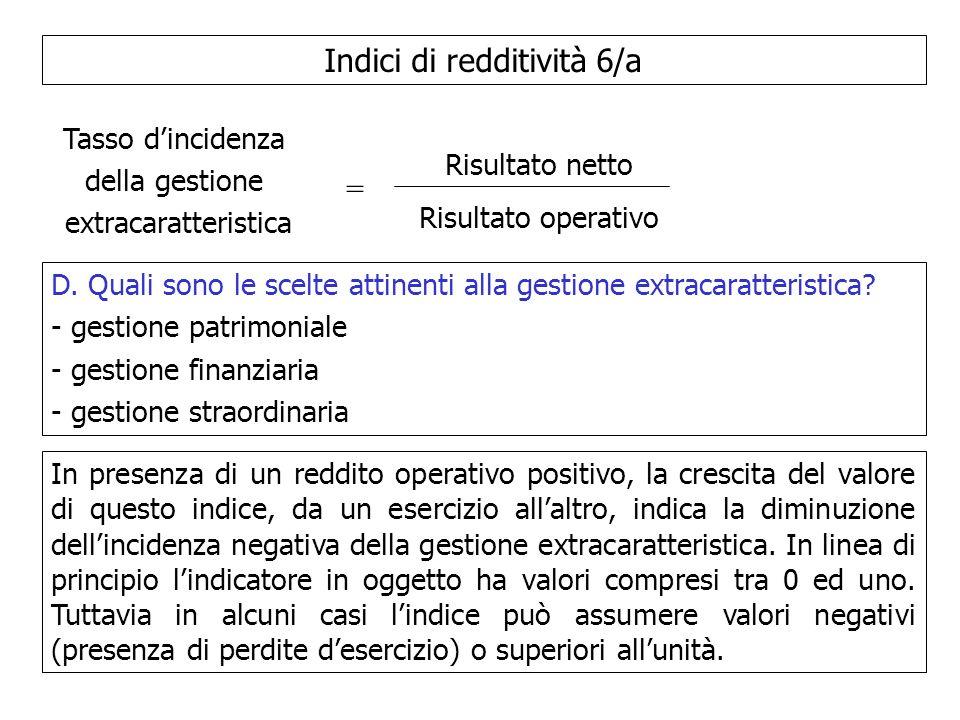 Indici di redditività 6/a