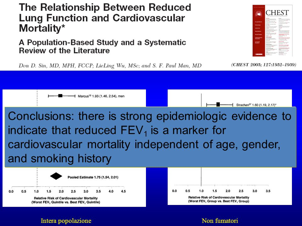 Conclusions: there is strong epidemiologic evidence to indicate that reduced FEV1 is a marker for cardiovascular mortality independent of age, gender, and smoking history