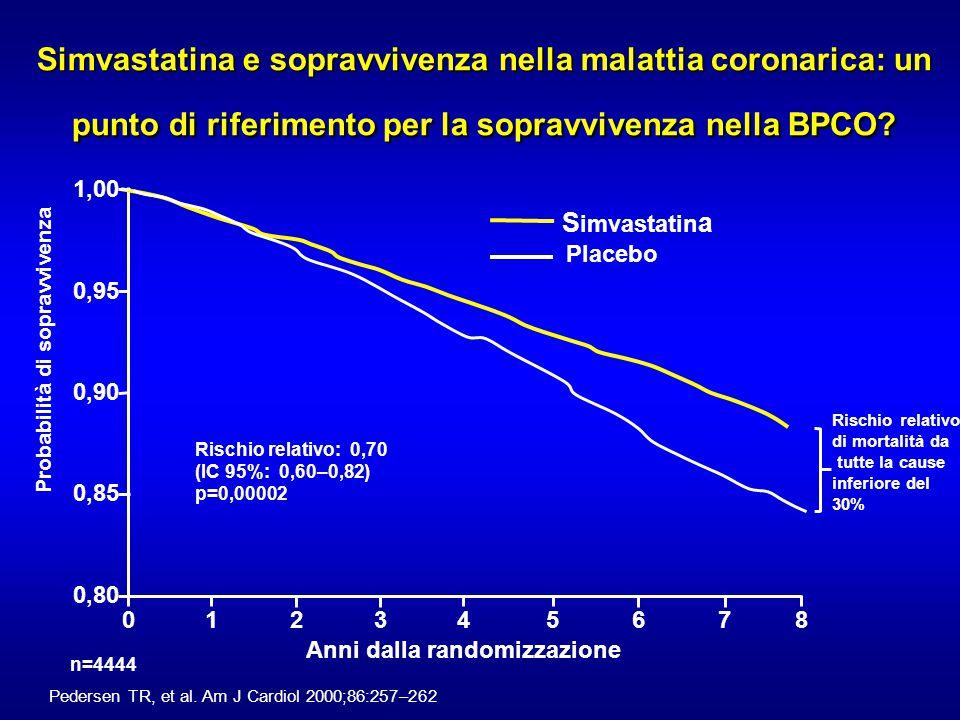 Simvastatina e sopravvivenza nella malattia coronarica: un punto di riferimento per la sopravvivenza nella BPCO