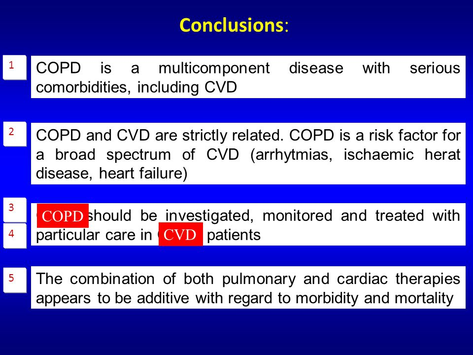 Conclusions: 1. COPD is a multicomponent disease with serious comorbidities, including CVD. 2.