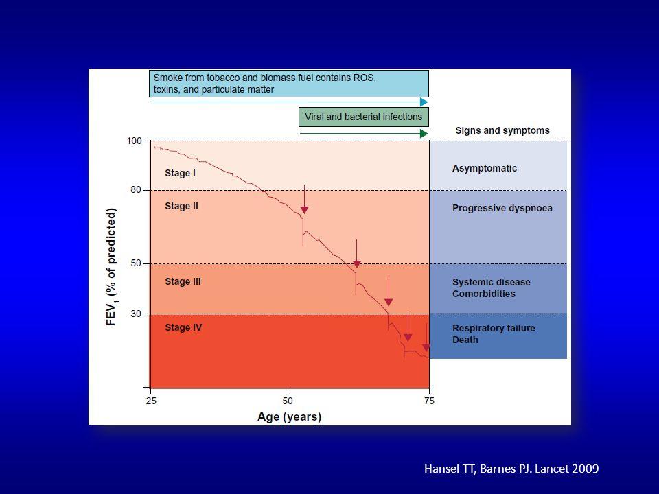 Hansel TT, Barnes PJ. Lancet 2009