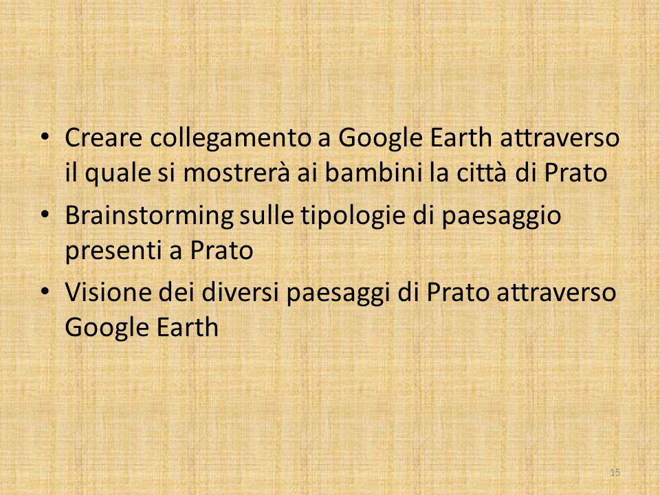 Creare collegamento a Google Earth attraverso il quale si mostrerà ai bambini la città di Prato