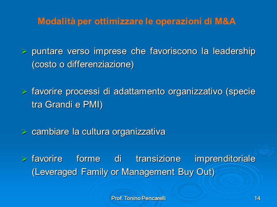 Modalità per ottimizzare le operazioni di M&A