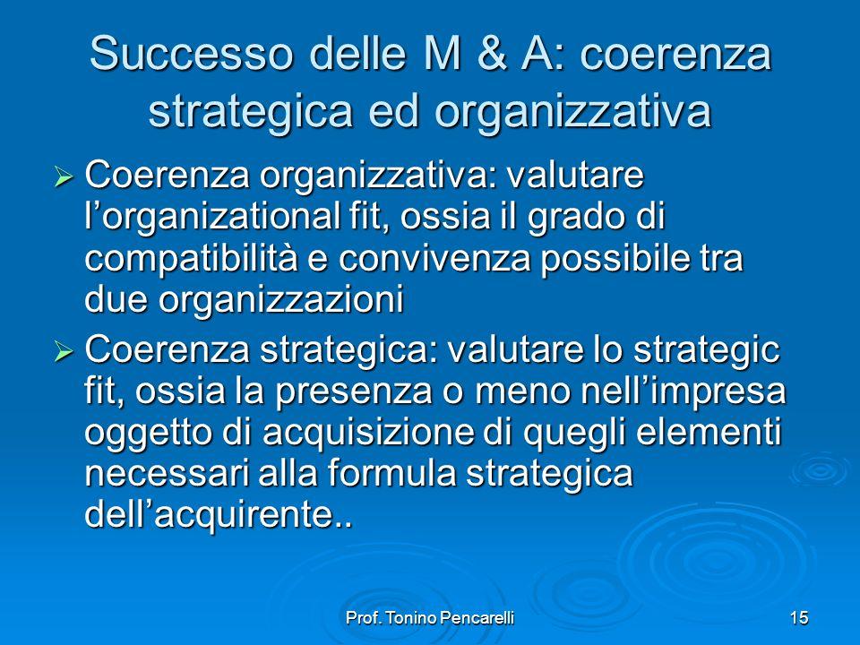 Successo delle M & A: coerenza strategica ed organizzativa