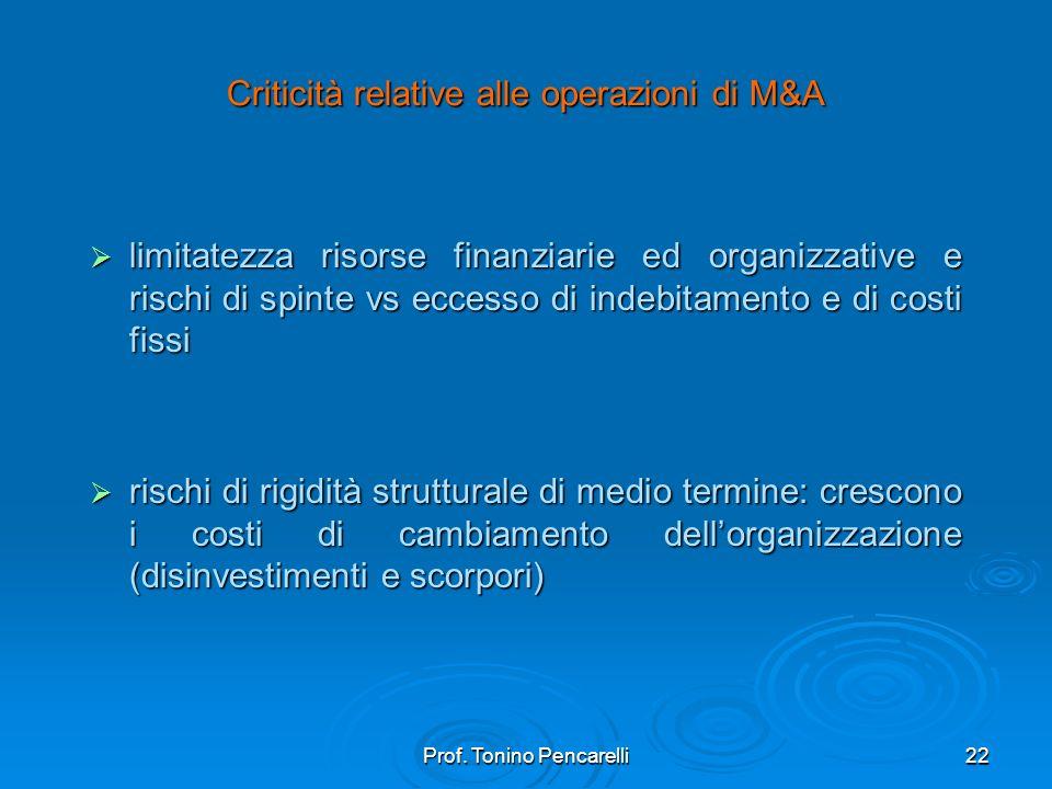 Criticità relative alle operazioni di M&A