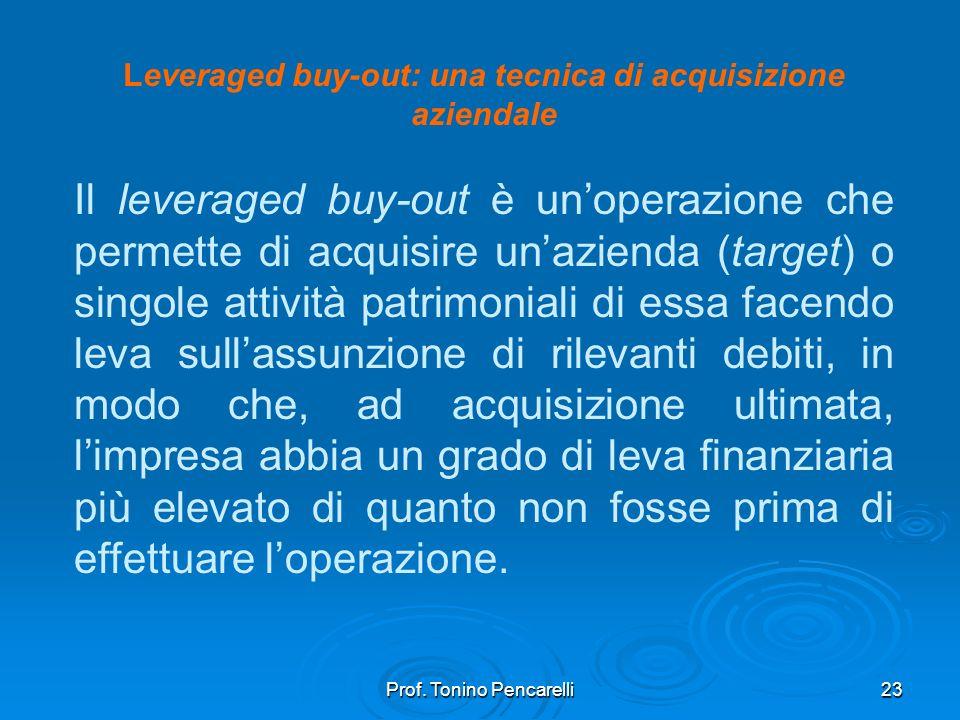Leveraged buy-out: una tecnica di acquisizione aziendale