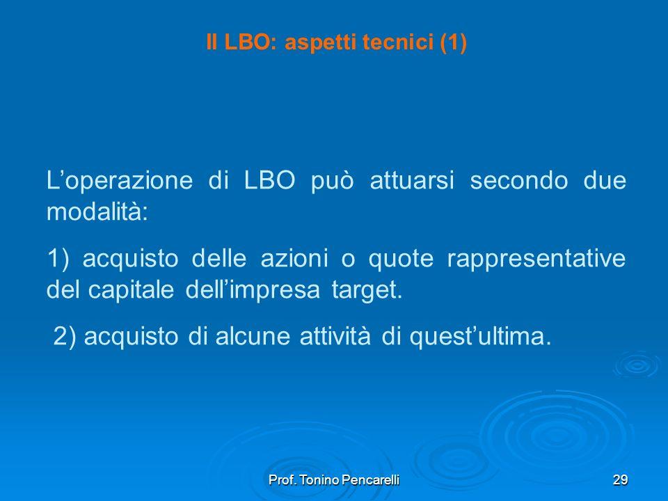 Il LBO: aspetti tecnici (1)