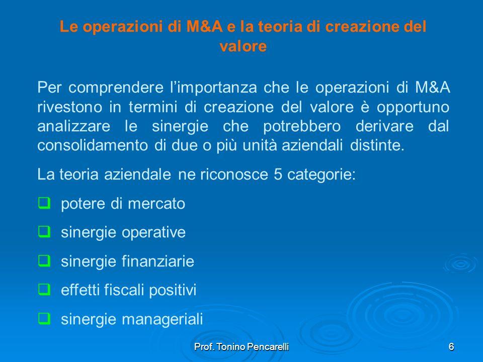 Le operazioni di M&A e la teoria di creazione del valore