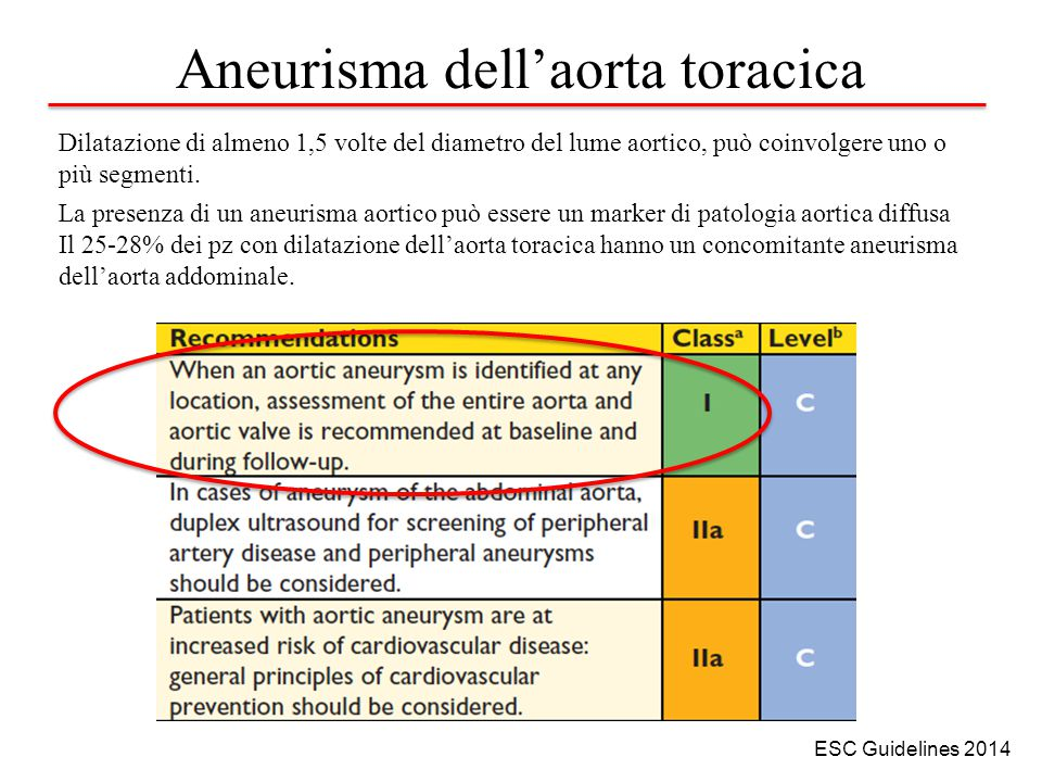 Aneurisma dell'aorta toracica