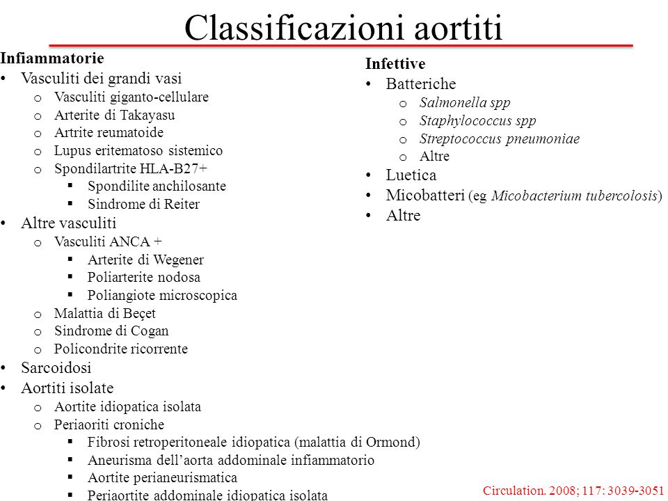Classificazioni aortiti